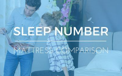 Tempurpedic Vs Sleep Number >> Elite Rest - Home comfort at it's finest (and funnest)!