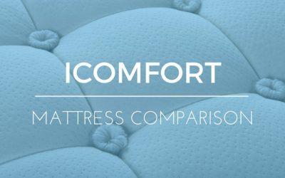iComfort vs Tempur-Pedic: Which Mattress Wins? Ratings & Reviews