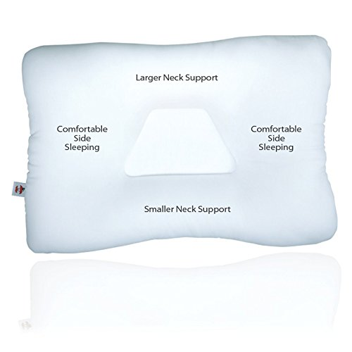 Should you purchase Cradle Me Cervical Pillow? In this article, we review Cradle Me and some suitable alternative cervical pillows for neck and spine support.